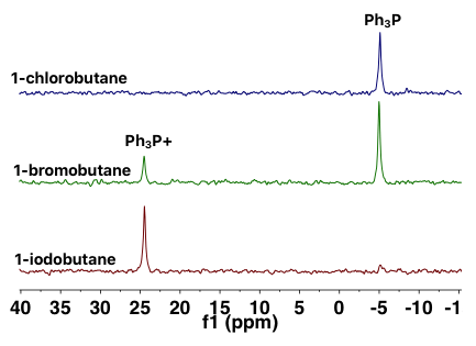 Test tubes containing several alkyl halides after the addition of NaI in acetone