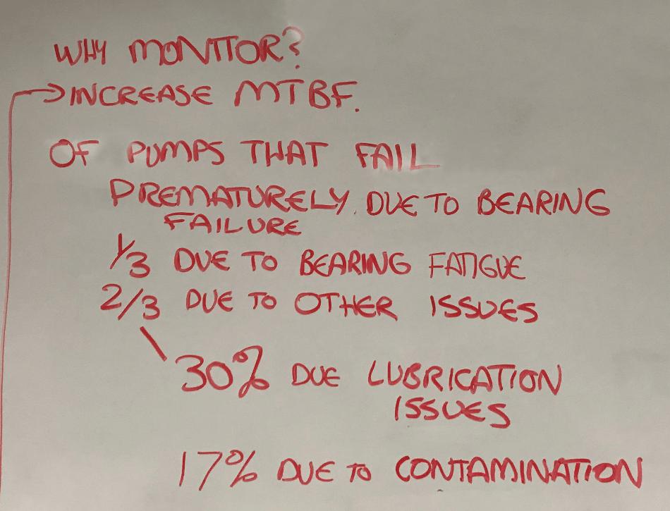 MTBF of a pump