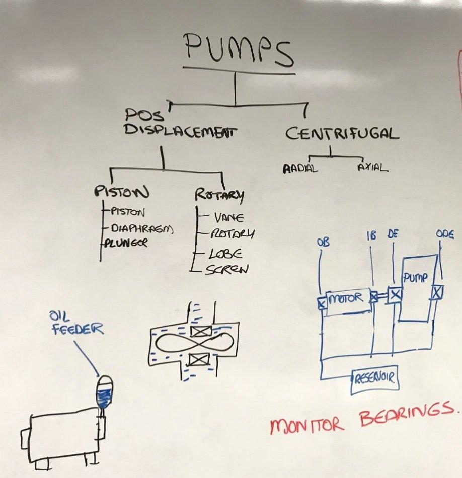 kinematic viscosity in pumps