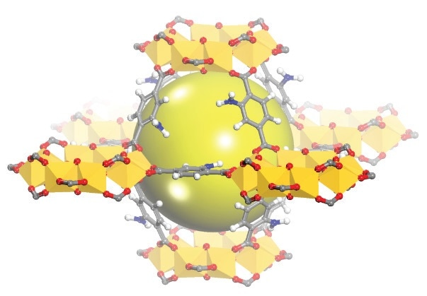 Schematic view of the cages of MIL-125(Ti)-NH2