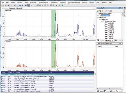 Horizon Library spectral search engine