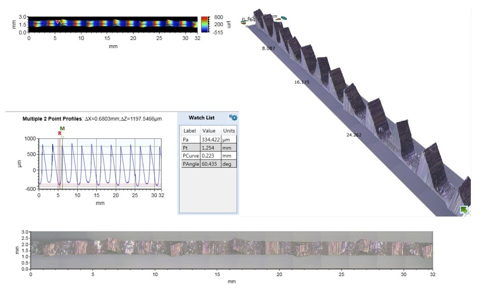 Vision 2D contour plot, 3D map, and color graphic display of saw teeth.