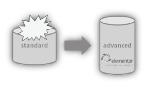 Comparison of the advanced sample crucible of Elementar with a standard crucible.