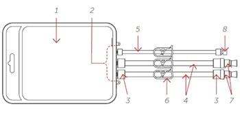 Aramus bag configuration.