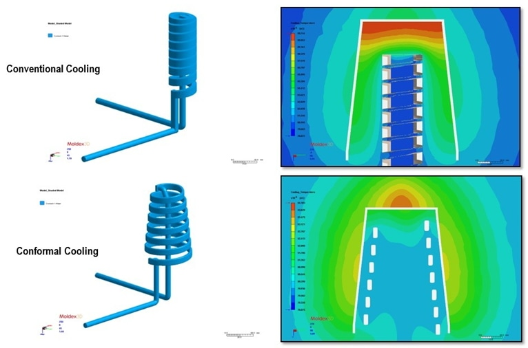 Simulation results of temperature profile of a conventional cooling and a conformal cooling design of an insert.