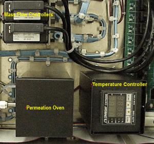gas flow management
