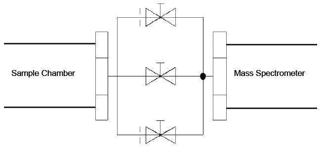 Gate Valve/Bypass Inlet Diagram
