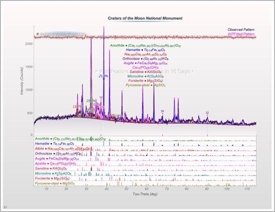 Refined data from 4-114° 2? using MDI JADE 2010