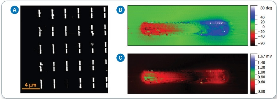 (a) AFM height image of assembled antenna array, (b) s-SNOM amplitude, and (c) s-SNOM amplitude images of antenna dipole.