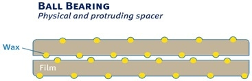 Particle density and extent of protrusion influence the magnitude of the effect.