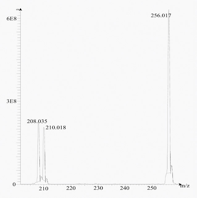 Mass spectra of the synthesis of 4-iodoisoquinoline.