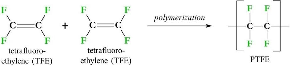 PTFE (polytetrafluoroethylene) and its immediate synthetic precursors. PTFE is made from the polymerization of tetrafluoroethylene (TFE) monomers via a radical reaction.