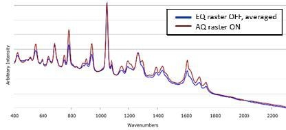Overlaid EQ and AS spectra