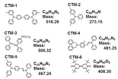 Molecular structures of components in CTM-mix