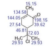 13C NMR signal assignment for carvone*HCl (2a)