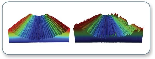 Channel topography measured with a 10x objective and stitching: channel with proper temperature (6.9x3.5x0.7 mm3) on left; channel with inappropriate temperature (9.0x2.4x0.6 mm3) on right. The mean roughness (Sa) was 7.8 µm and 7.5 µm, respectively, after a high-pass Gaussian regression filter, 1st order, 0.25 mm cut-off. Samples courtesy of I-Form, Dublin, Ireland.