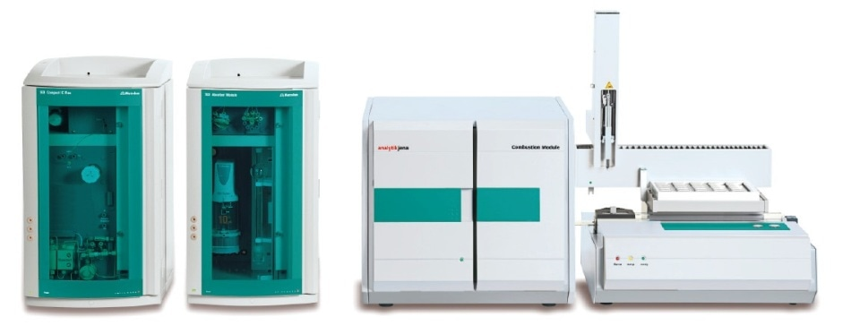 Metrohm Combustion IC system for determining adsorbable organic fluorine compounds (AOF)