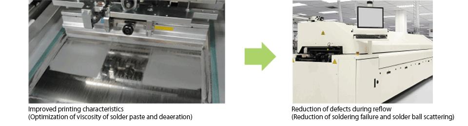 Printing characteristics of solder paste
