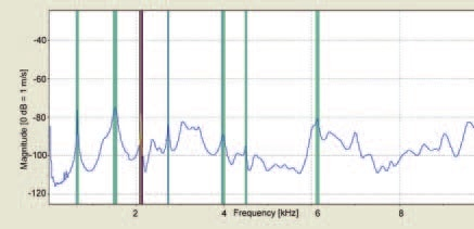 Frequency spectrum of the fan blade without strain gages.