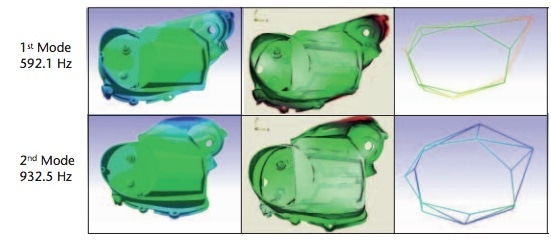 Comparison of mode shapes from FE analysis (left) with RoboVib® (center) and conventional measurements (right).