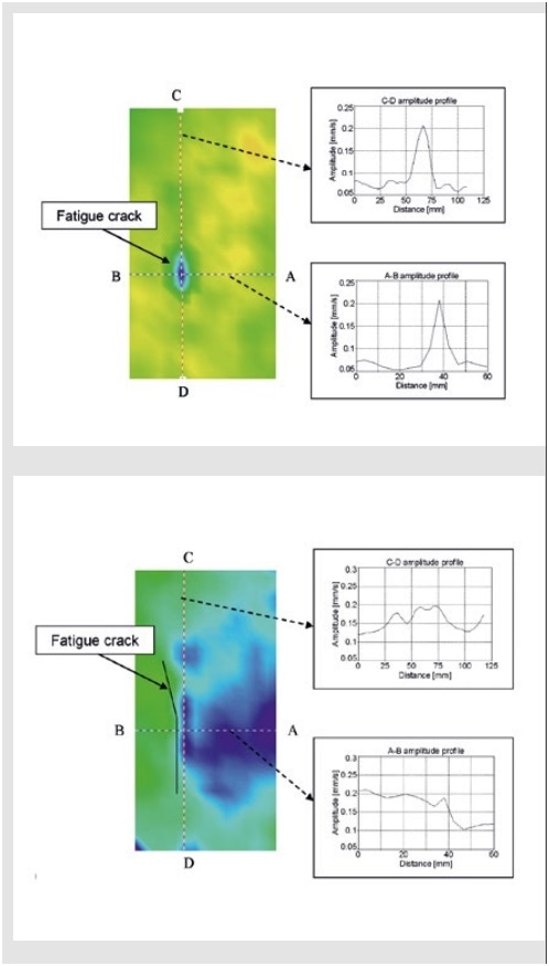 Fatigue crack detection in metallic structures with Lamb waves – RMS amplitude contour maps with amplitude profiles across fatigue cracks for: 75 kHz in-plane vibration (above) and 325 kHz outof-plane vibration (below).