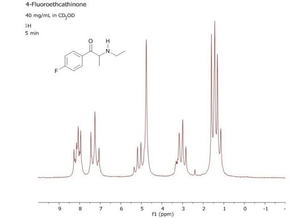 Proton spectrum of 4-Fluoroethcathinone