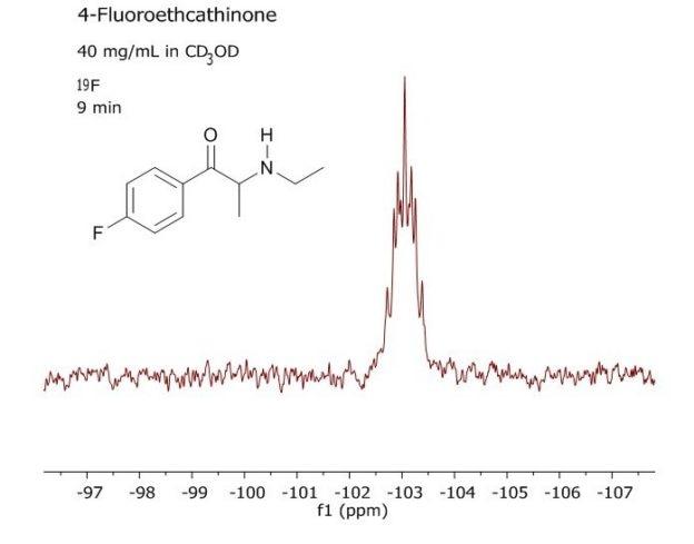 Fluorine spectrum of 4-Fluoroethcathinone
