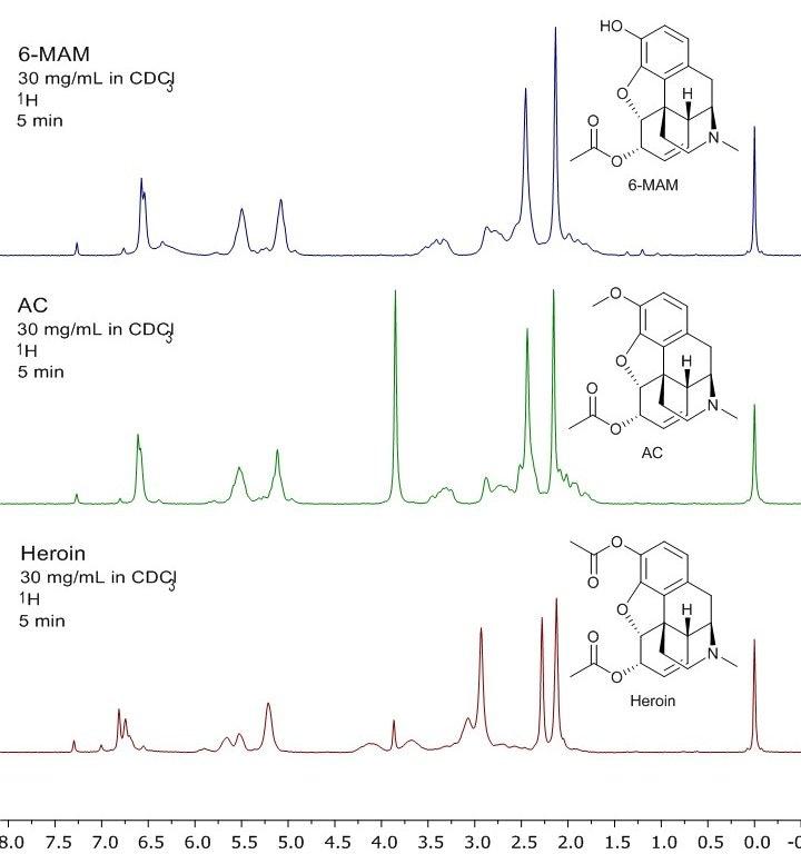 Spectra courtesy of Forensics Laboratory