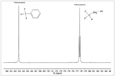19F spectrum of a mixture of trifluorotoluene and trifluoroethanol