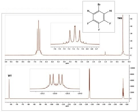 1H (top) and 19F (bottom) spectra of 5-bromo-1,2,3-trifluorobenzene