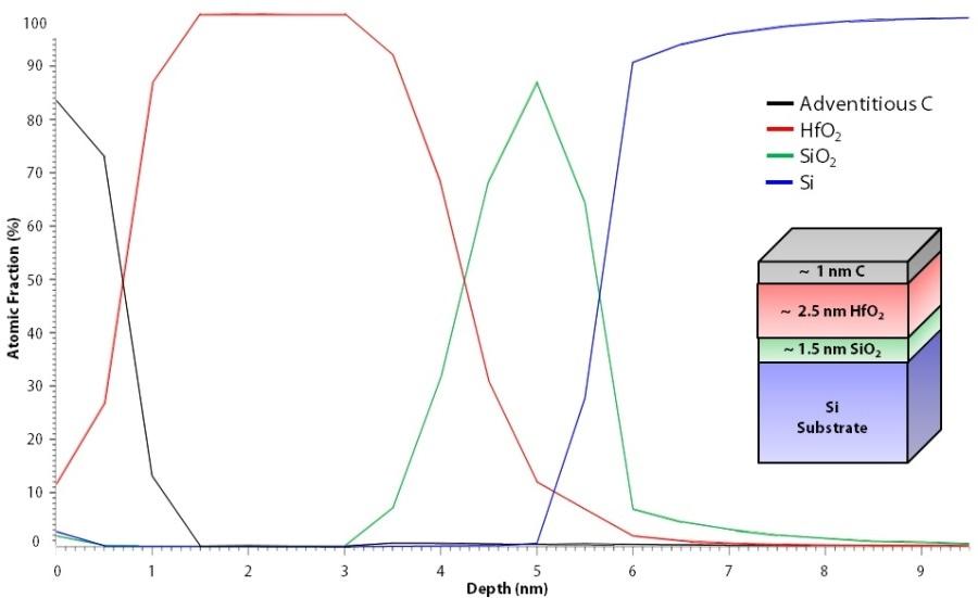 MEM model fit for ideal reference sample (as received).