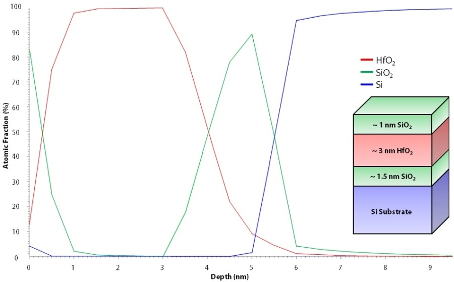 MEM model fit for more complex ideal reference sample after cluster cleaning with GCIS.