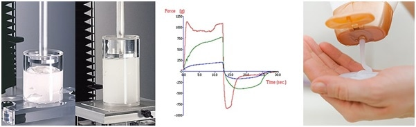 Forward and backward extrusion tests and typical back extrusion test curves