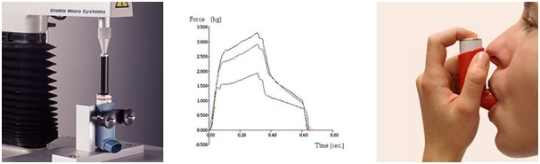 Metered Dose Inhaler test and typical comparative graphs