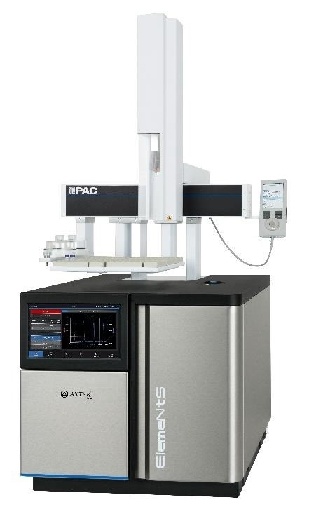 Determination of Chemically bound sulfur