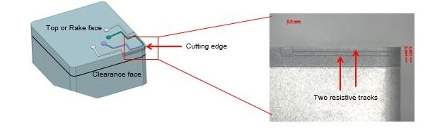 An in-situ cutting tool senor on a PCD tool used in the machining of titanium. Image Credit: Element Six