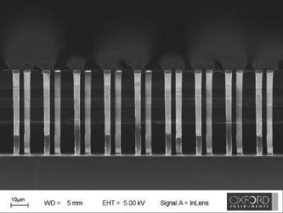 Control of Notching at SOI interface using RF Pulsing