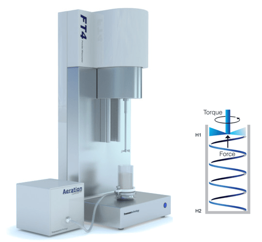 FT4 Powder Rheometer®