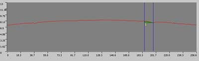3D surface measurements of a ball bearing before (left) and after (right) grinding using the LEXT.