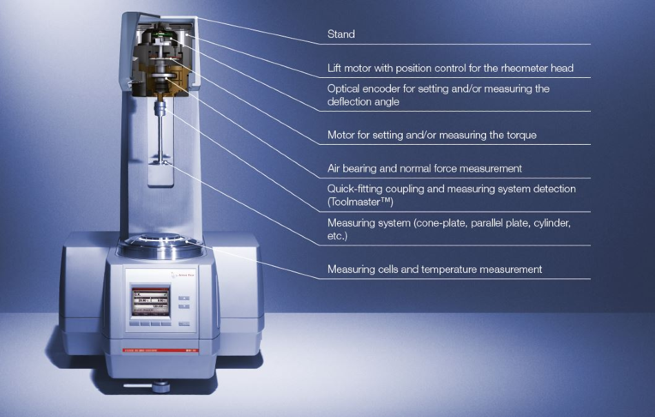 Setup of a modern air-bearing rotational and oscillatory rheometer with the most important components.