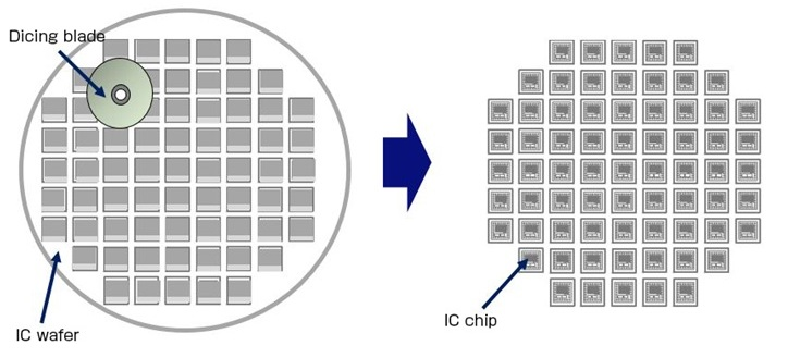 Chipping Damage within Integrated Circuit Manufacturing