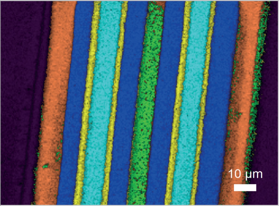 Multilayer film characterization by Raman mapping. Eachcolor represents a specific type of polymer. Orange: Low-densitypolyethylene. Blue: Blue low-densitypolyethylene, Cyan: Ethylenevinyl alcohol, Green: Ethylene vinyl acetate, Yellow: Polyamide.
