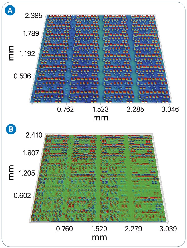 (a) Z-scaled ±70 nm reference image, and (b) Z-scaled ±0.8nm subtracted image.
