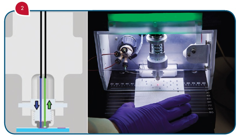 (Left) With the Plate Express TLC plate reader, place the developed TLC and align your spot of interest. At the push of a button, the head lowers and extracts the sample with a solvent to send directly to the mass spectrometer.