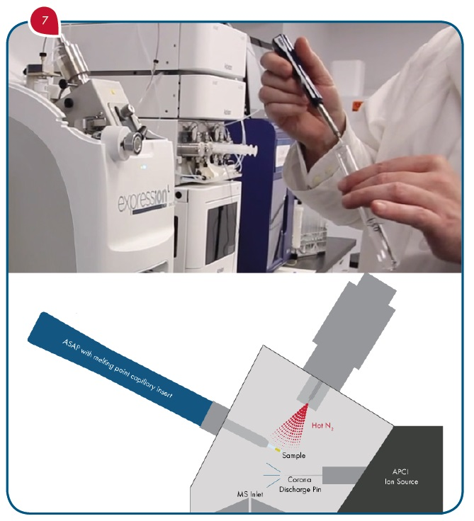 The ASAPis dipped in to one of the identified fractiontubes and inserted in to the mass spectrometer, where is it instantly analyzed by the APCI ion source.