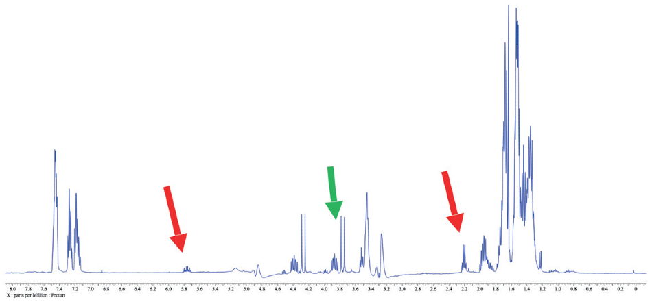 1H WET spectrum of a reaction mixture. Note the clarity of the peaks of interest compared the spectrum in Figure 4.