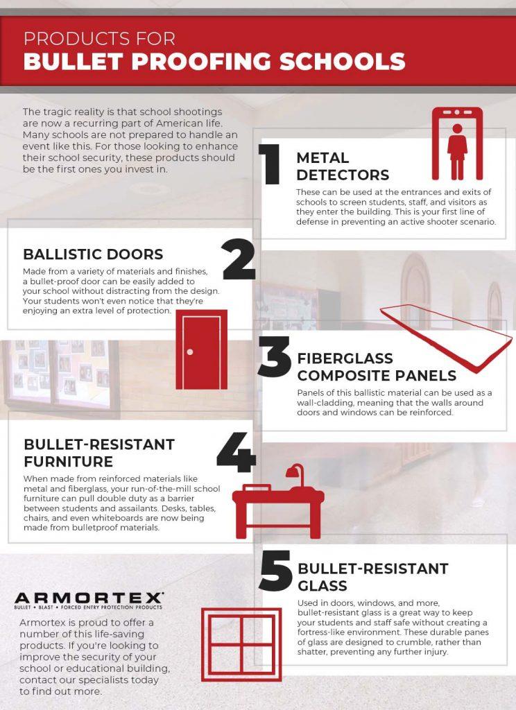School Security: Bulletproof Products