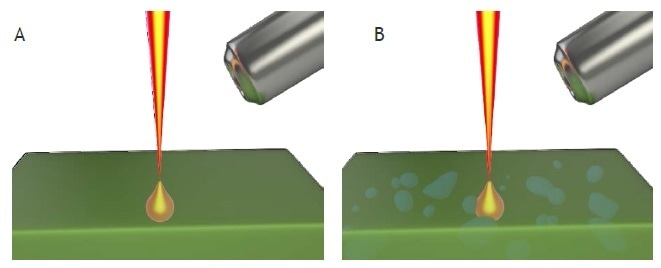 Homogeneous sample within the beam scattering volume. B: Heterogeneous sample, a particle within the scattering volume will contribute to EDS quantitative results.