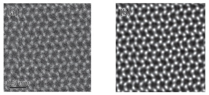 Graphene ADF STEM image (a), and after ptychographic reconstruction of a 4D dataset (b). Ptychography is an effective method by which to reconstruct a weak phase object, such as graphene. In this case, the two signals were acquired simultaneously.