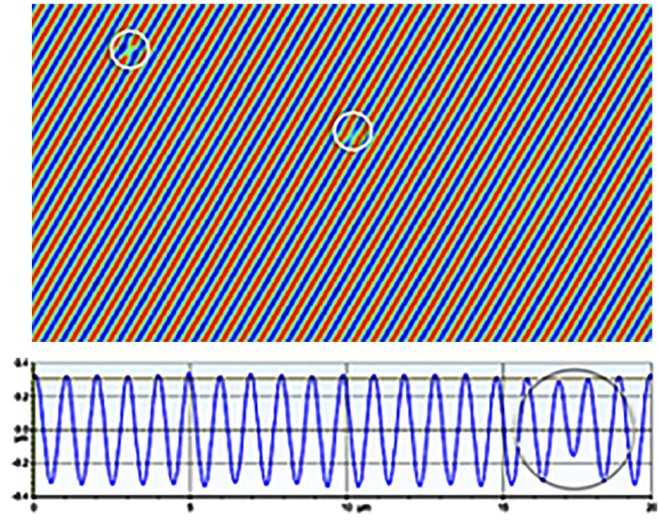 Submicron defects on 1200 l/mm polymer grating (39 µm by 21 µm).